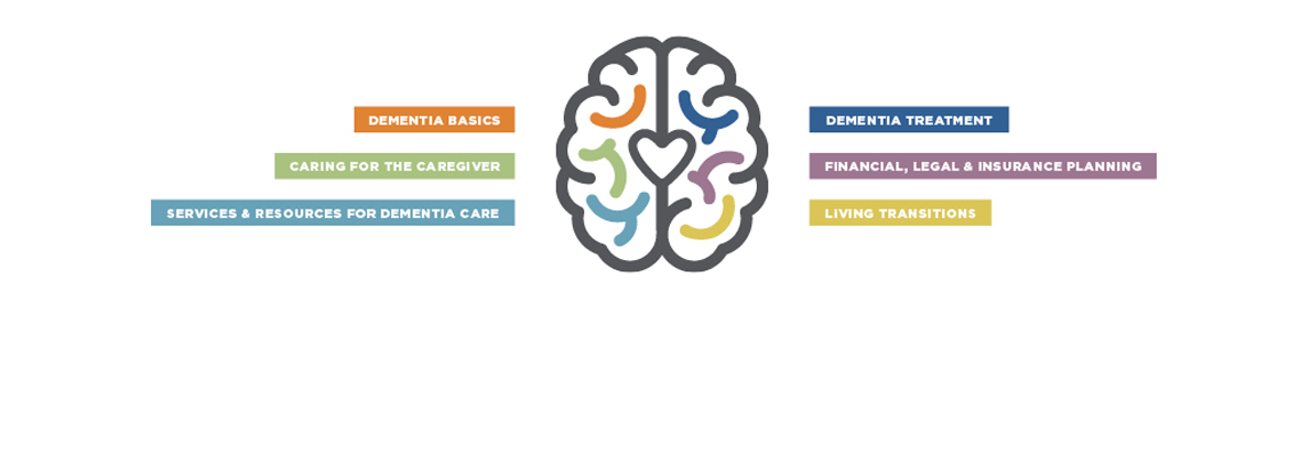 Caring for Dementia: A Six-Week Educational Series for Caregivers